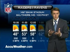 Video - Weather update: Raiders  @ Ravens