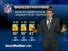 Video - Weather update: Broncos  @ Panthers