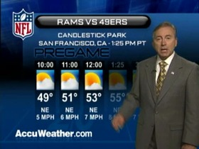 Video - Weather update: Rams  @ 49ers