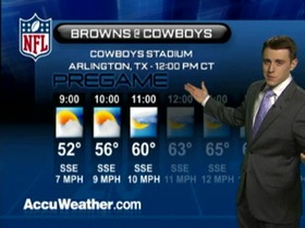 Video - Weather update: Browns  @ Cowboys