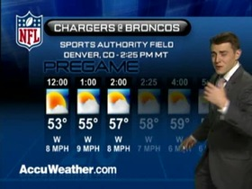 Video - Weather update: Chargers  @ Broncos