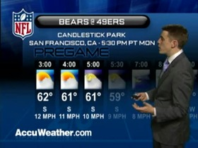 Video - Weather update: Bears  @ 49ers