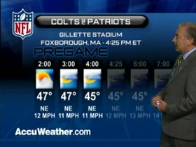 Video - Weather update: Colts  @ Patriots