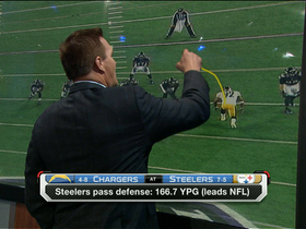 Video - 'Playbook': San Diego Chargers vs. Pittsburgh Steelers