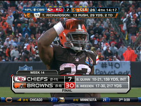 Video - Chiefs vs. Browns highlights