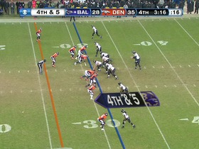 Watch: Broncos defense, 4th down failed