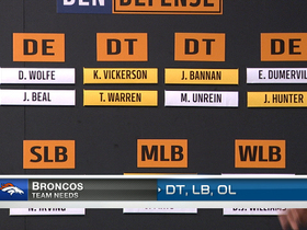 Video - Will Denver Broncos address defense in NFL Draft?