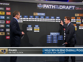 Watch: Draft War Room:  Rams