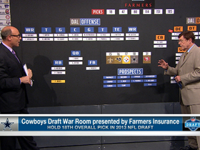 Watch: Inside the Cowboys 2013 NFL Draft war room