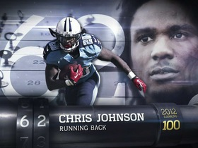 Video - 'Top 100 Players of 2013':  Chris Johnson