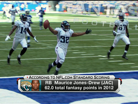 Watch: Fantasy focus: Jacksonville Jaguars