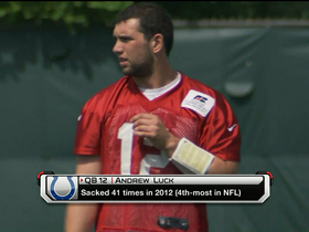 Watch: Are Colts due for a letdown in 2013?