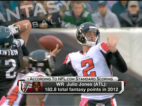 Watch: Fantasy outlook:  Atlanta Falcons
