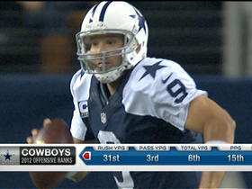 Video - Expectations for Dallas Cowboys QB Tony Romo
