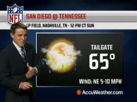 Video - Weather update: Chargers @ Titans.