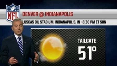 Weather update: Broncos @ Colts. - NFL Videos