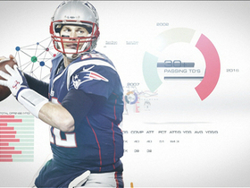 Video - Mind-blowing stats: New England Patriots QB Tom Brady