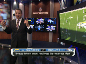 Video - 'Playbook: San Diego Chargers offense vs. Denver Broncos defense