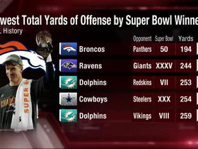 Watch: How the Broncos' offense stepped up when it needed to