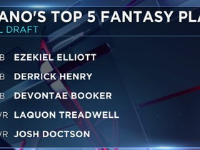 Watch: Top 5 Fantasy Rookies