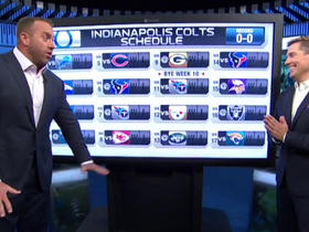 Watch: Indianapolis Colts 2016 season outlook