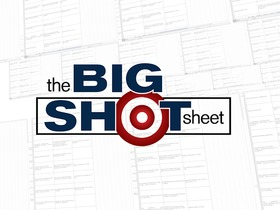 Watch: The Big Shot Sheet | WK 3