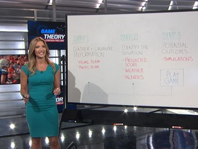 Watch: Cynthia Frelund explains Game Theory