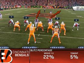 Watch: Next Gen Stats: Cincinnati Bengals Blitz