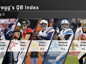Watch: Week 8 QB Rankings | QB Index