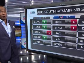 Watch: Analyzing the remainder of the AFC South schedule