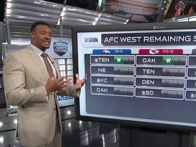 Watch: McGinest predicts AFC West's remaining games