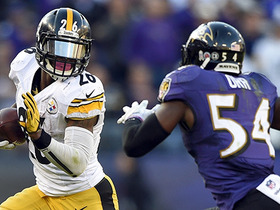 Watch: AFC North Title Race: Ravens' and Steelers' remaining schedule