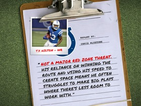 Watch: MTS Scouting Competition: T.Y. Hilton report from Chris Blystone