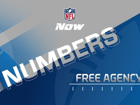 Watch: Free Agency Edition | NOW Numbers