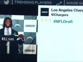 Watch: What's trending from Day 1?