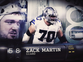 Watch: 'Top 100 Players of 2017': No. 58 Zack Martin