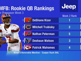 GMFB: Rookie QB Rankings