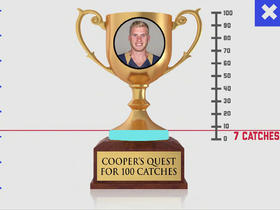 Watch: Kupp Check: Cooper Kupp's quest for 100 catches