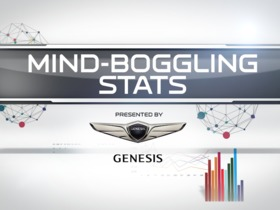 Watch: Mind-boggling Stats | Week 2