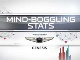 Watch: Mind Boggling Stats Week 11