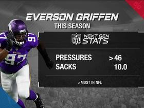 Watch: Next Gen Stats: Why Everson Griffen is a great pass rusher