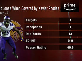 Next Gen Stats: Xavier Rhodes vs. Julio Jones