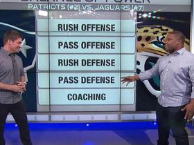 Watch: Balance of Power: Can the Jaguars beat the Patriots?