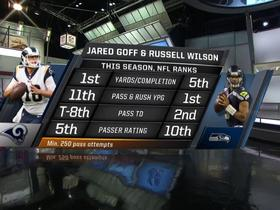 Watch: Who will have a bigger game: Russell Wilson or Jared Goff?