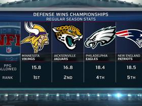 Watch: 'Inside the NFL': Why defense wins championships