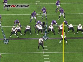 Watch: NFL-N-Motion: How the Vikings shut down the Saints on third down