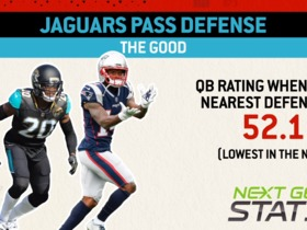 Watch: Next Gen Stats: How can the Pats attack the Jags D?
