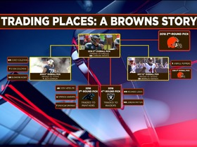 Watch: Trading Places: A Browns Story