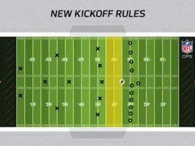 Watch: Breaking down 2018 kickoff rule changes