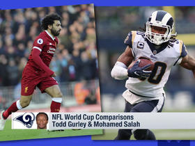 NFL-World Cup player comparison: Todd Gurley and Mohamed Salah